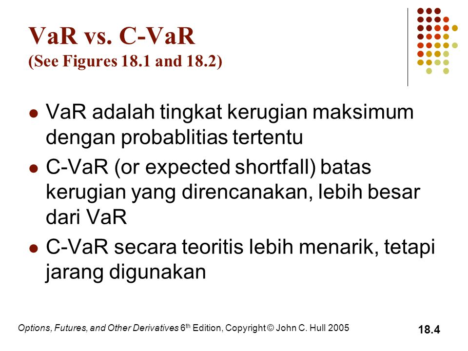 Options, Futures, and Other Derivatives 6 th Edition, Copyright © John C. Hull 2005 18.4 VaR vs. C-VaR (See Figures 18.1 and 18.2) VaR adalah tingkat
