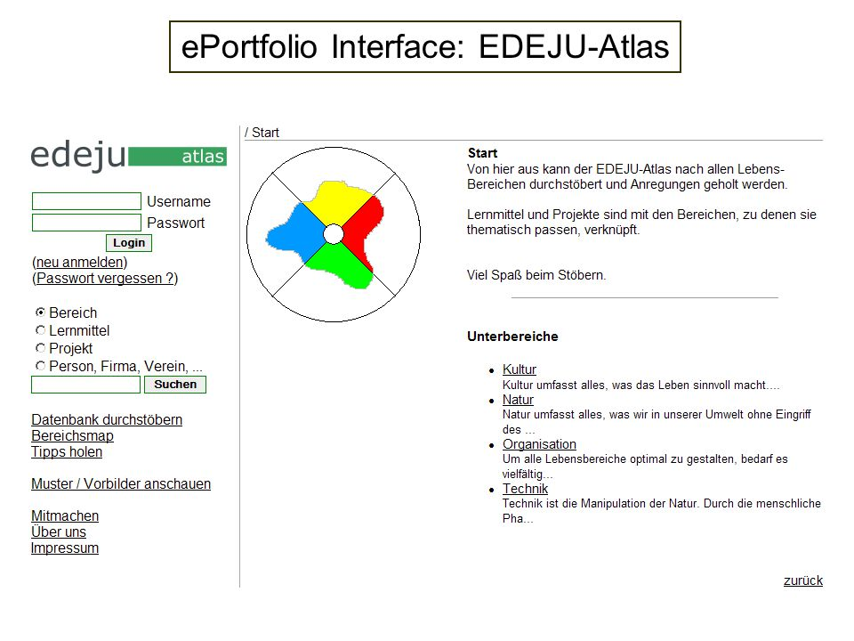 ePortfolio Interface: EDEJU-Atlas