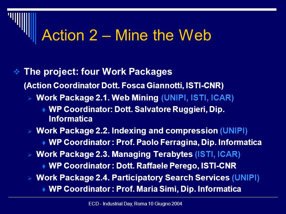 ECD - Industrial Day, Roma 10 Giugno 2004 WebFountain World-Wide Web, News Forums, Weblogs, etc.