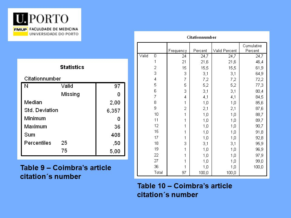 Table 9 – Coimbra's article citation´s number Table 10 – Coimbra's article citation´s number