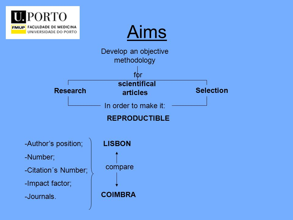 Aims Research Selection Develop an objective methodology for scientifical articles In order to make it: REPRODUCTIBLE -Author's position; -Number; -Citation´s Number; -Impact factor; -Journals.