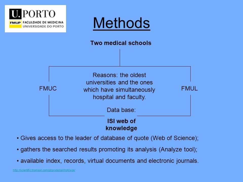 Methods Two medical schools http://scientific.thomson.com/pt/produtos/WoK/wok/ FMUCFMUL Reasons: the oldest universities and the ones which have simultaneously hospital and faculty.