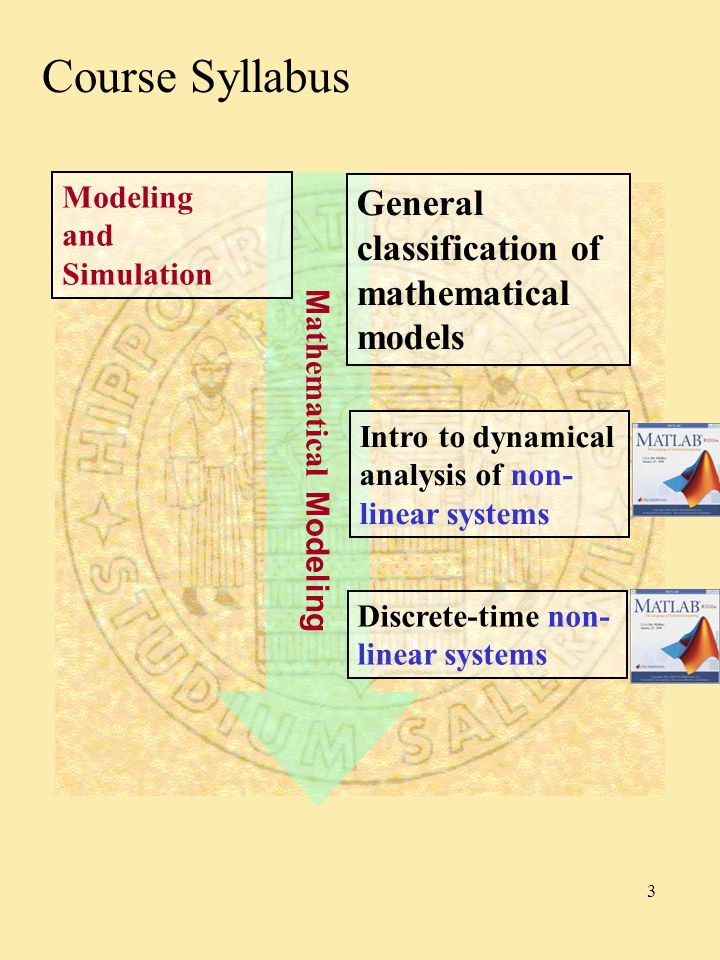 Course Syllabus M athematical Modeling Modeling and Simulation 3 General classification of mathematical models Intro to dynamical analysis of non- lin
