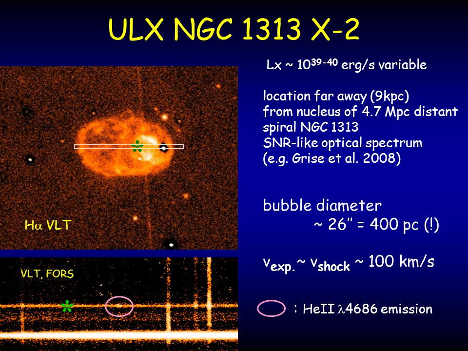 ULX NGC 1313 X-2 Lx ~ 10 39-40 erg/s variable location far away (9kpc) from nucleus of 4.7 Mpc distant spiral NGC 1313 SNR-like optical spectrum (e.g.