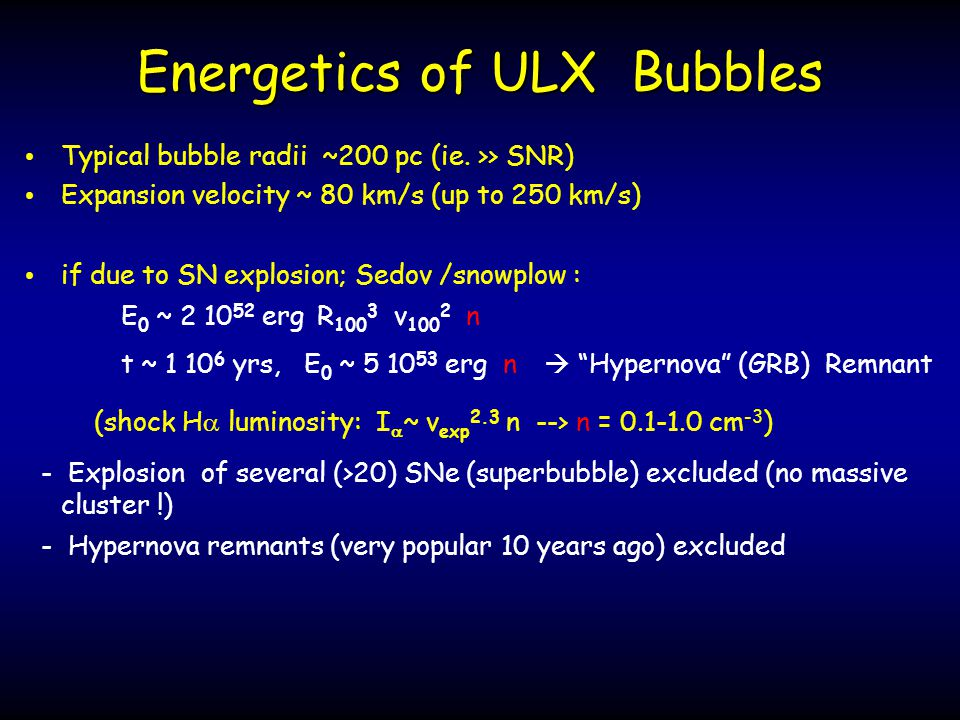 Energetics of ULX Bubbles Typical bubble radii ~200 pc (ie.