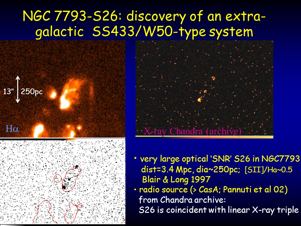 NGC 7793-S26: discovery of an extra- galactic SS433/W50-type system very large optical 'SNR' S26 in NGC7793 dist=3.4 Mpc, dia~250pc; [SII]/Ha~0.5.