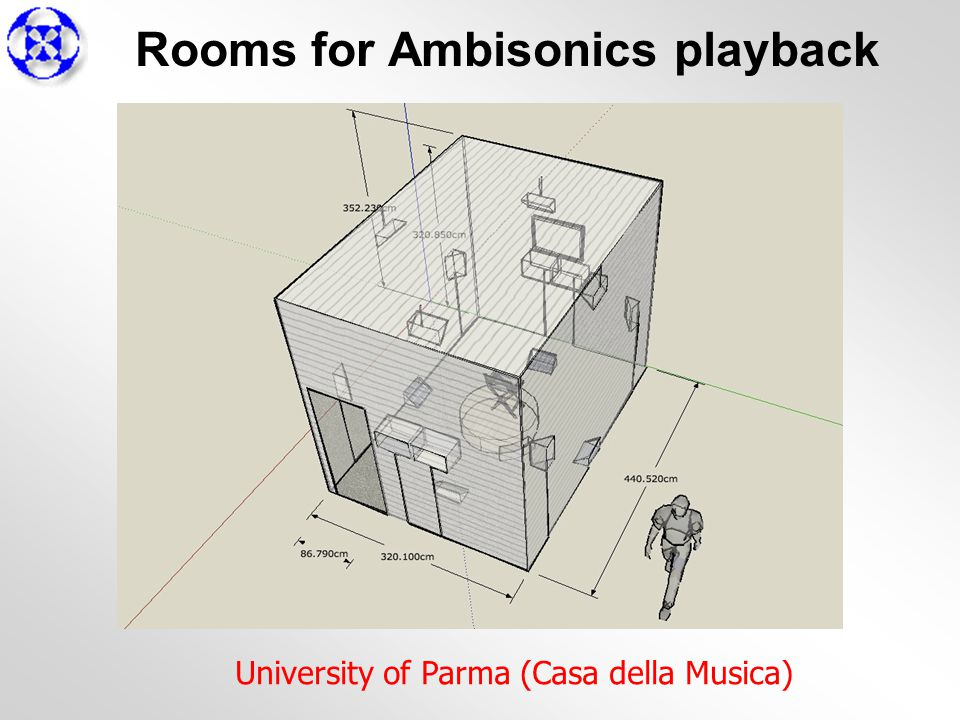 Rooms for Ambisonics playback University of Parma (Casa della Musica)