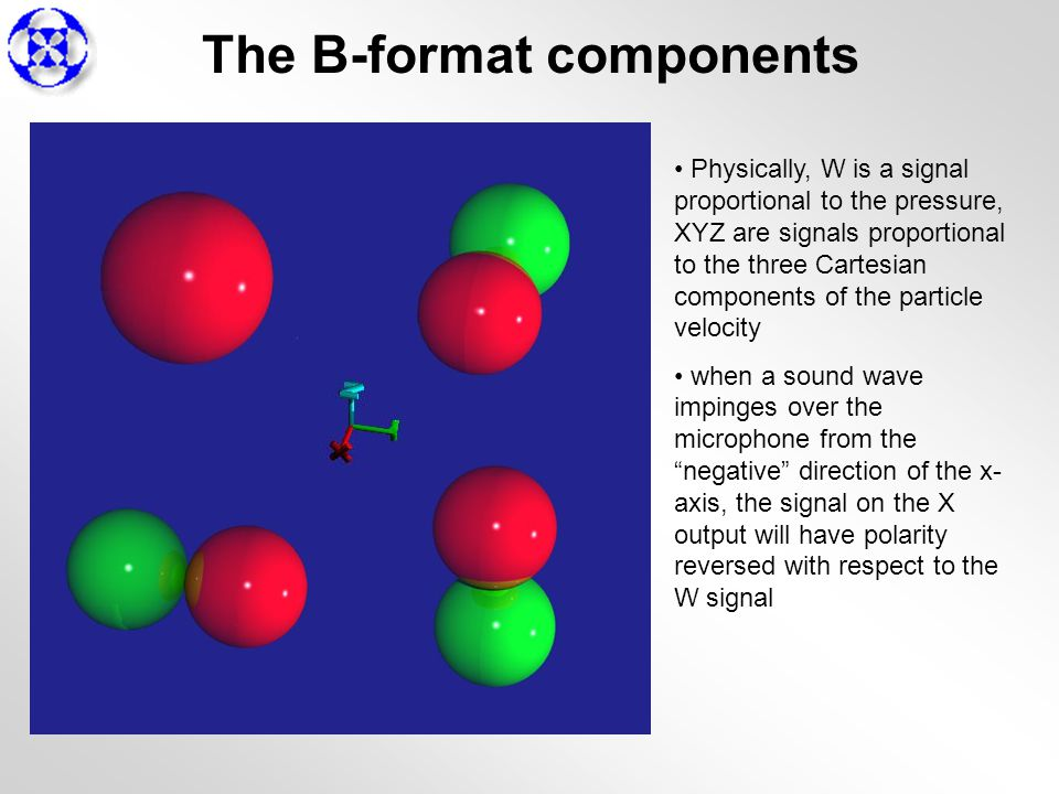 The B-format components Physically, W is a signal proportional to the pressure, XYZ are signals proportional to the three Cartesian components of the particle velocity when a sound wave impinges over the microphone from the negative direction of the x- axis, the signal on the X output will have polarity reversed with respect to the W signal
