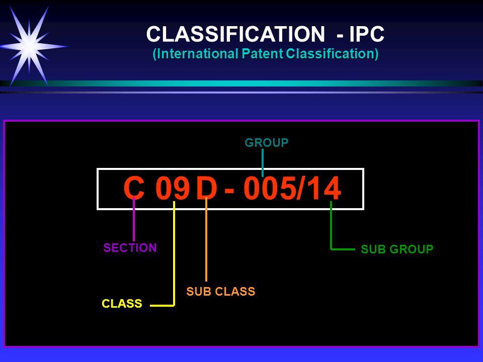 CLASSIFICATION - IPC (International Patent Classification) 09 CLASS D SUB CLASS /14 SUB GROUP - 005 GROUP C SECTION