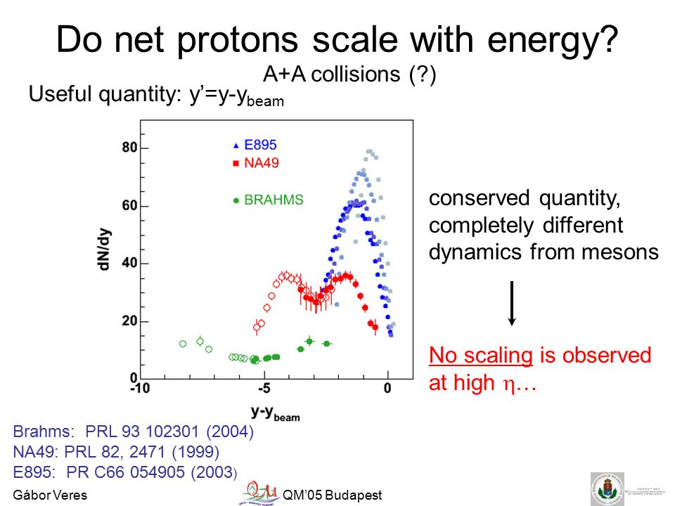 Gábor VeresQM'05 Budapest Do net protons scale with energy.