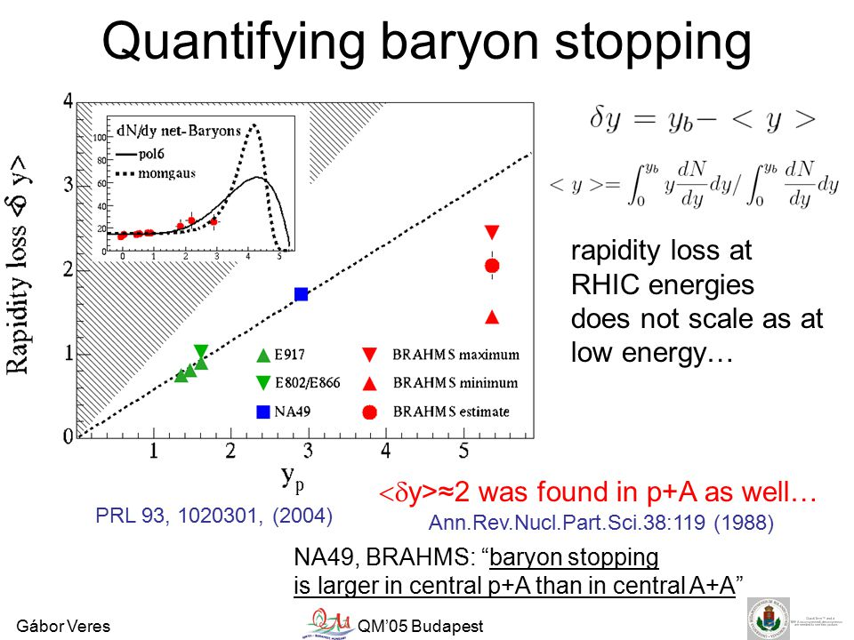 Gábor VeresQM'05 Budapest Quantifying baryon stopping rapidity loss at RHIC energies does not scale as at low energy… PRL 93, 1020301, (2004)  y>≈2 was found in p+A as well… Ann.Rev.Nucl.Part.Sci.38:119 (1988) NA49, BRAHMS: baryon stopping is larger in central p+A than in central A+A