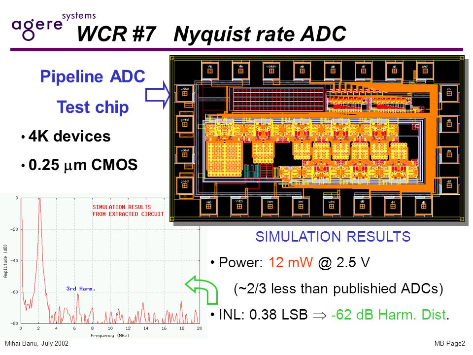 MB Page2Mihai Banu, July 2002 WCR #7 Nyquist rate ADC Pipeline ADC Test chip 4K devices 0.25  m CMOS SIMULATION RESULTS Power: 12 mW @ 2.5 V (~2/3 less than publishied ADCs) INL: 0.38 LSB  -62 dB Harm.