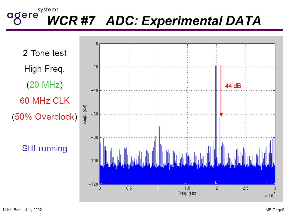 MB Page8Mihai Banu, July 2002 WCR #7 ADC: Experimental DATA 2-Tone test High Freq.