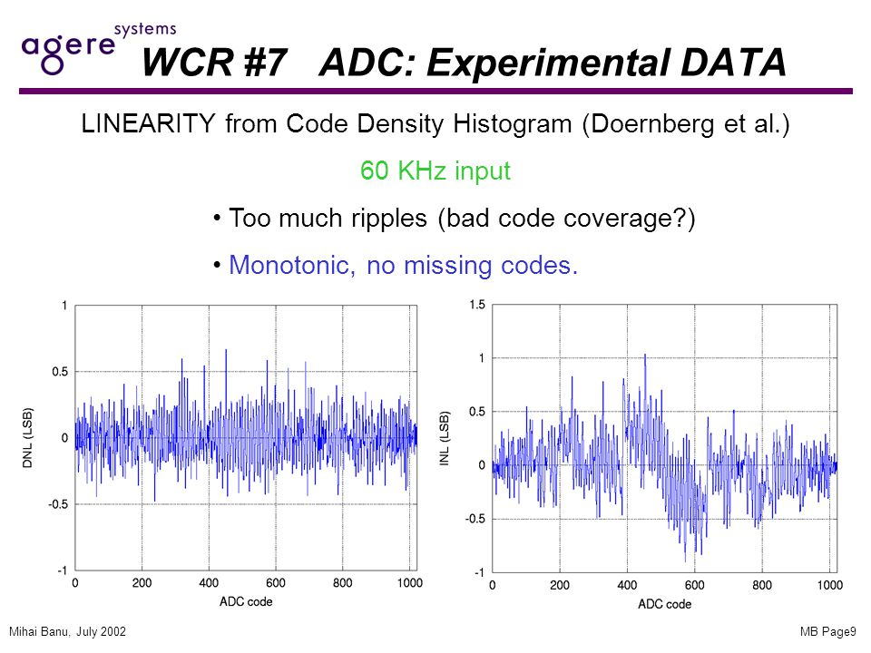 MB Page9Mihai Banu, July 2002 WCR #7 ADC: Experimental DATA LINEARITY from Code Density Histogram (Doernberg et al.) 60 KHz input Too much ripples (bad code coverage?) Monotonic, no missing codes.