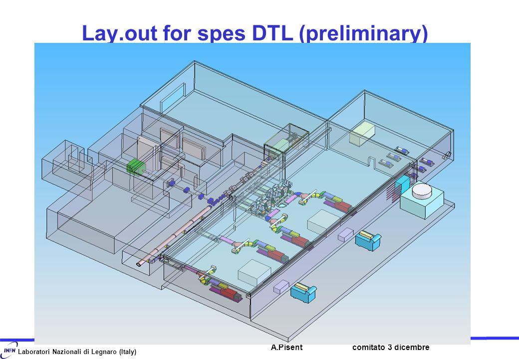 Laboratori Nazionali di Legnaro (Italy) Lay.out for spes DTL (preliminary) A.Pisent comitato 3 dicembre