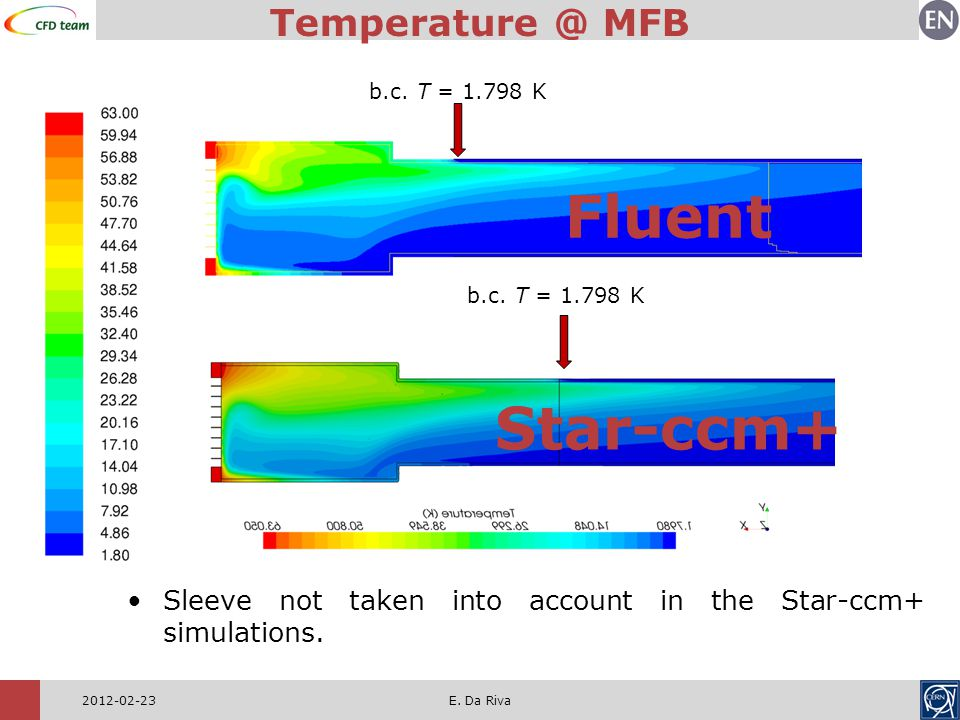 2012-02-23E. Da Riva Temperature @ MFB Fluent Star-ccm+ Sleeve not taken into account in the Star-ccm+ simulations. b.c. T = 1.798 K
