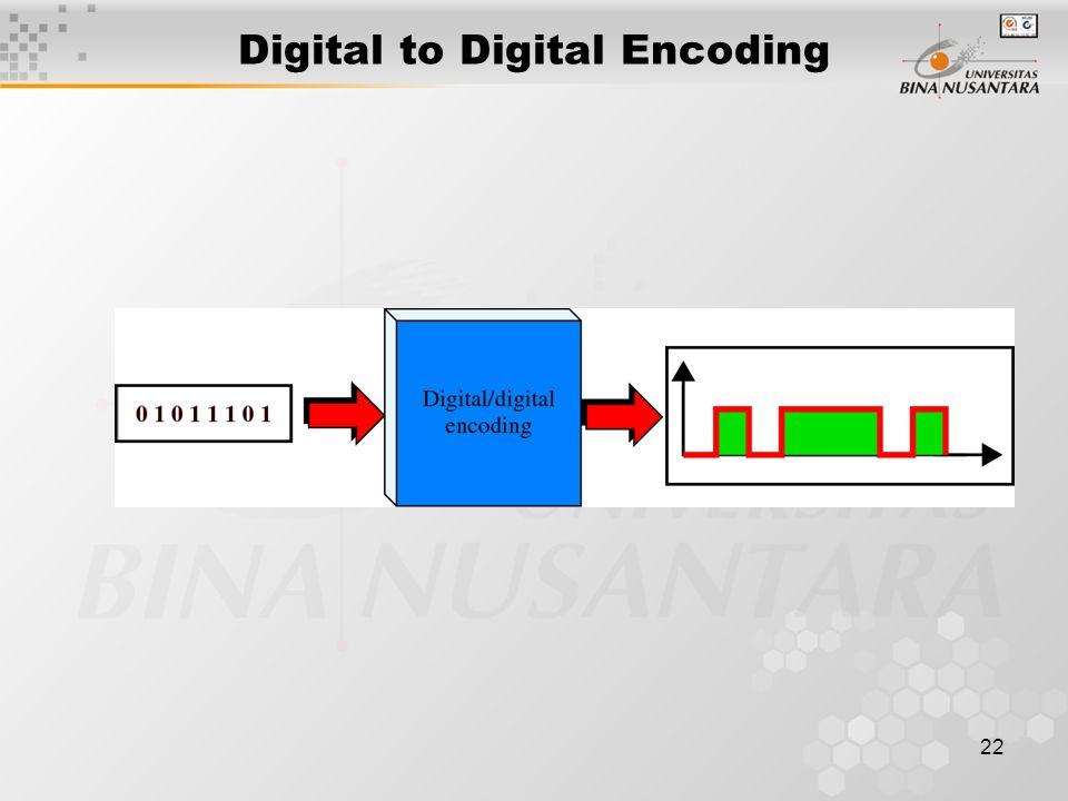 22 Digital to Digital Encoding