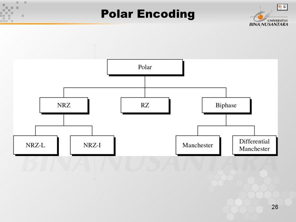 26 Polar Encoding