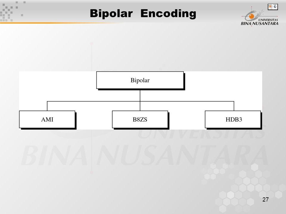 27 Bipolar Encoding