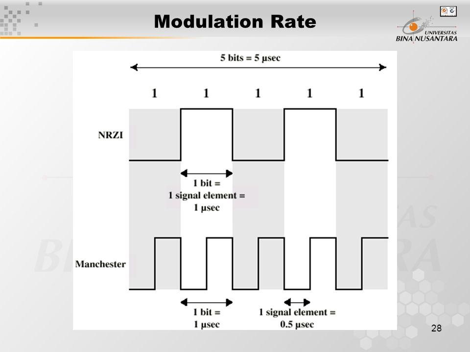 28 Modulation Rate
