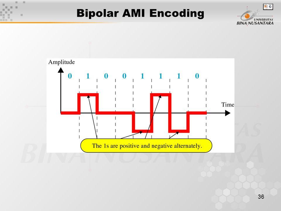 36 Bipolar AMI Encoding