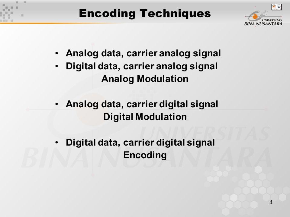 4 Encoding Techniques Analog data, carrier analog signal Digital data, carrier analog signal Analog Modulation Analog data, carrier digital signal Dig
