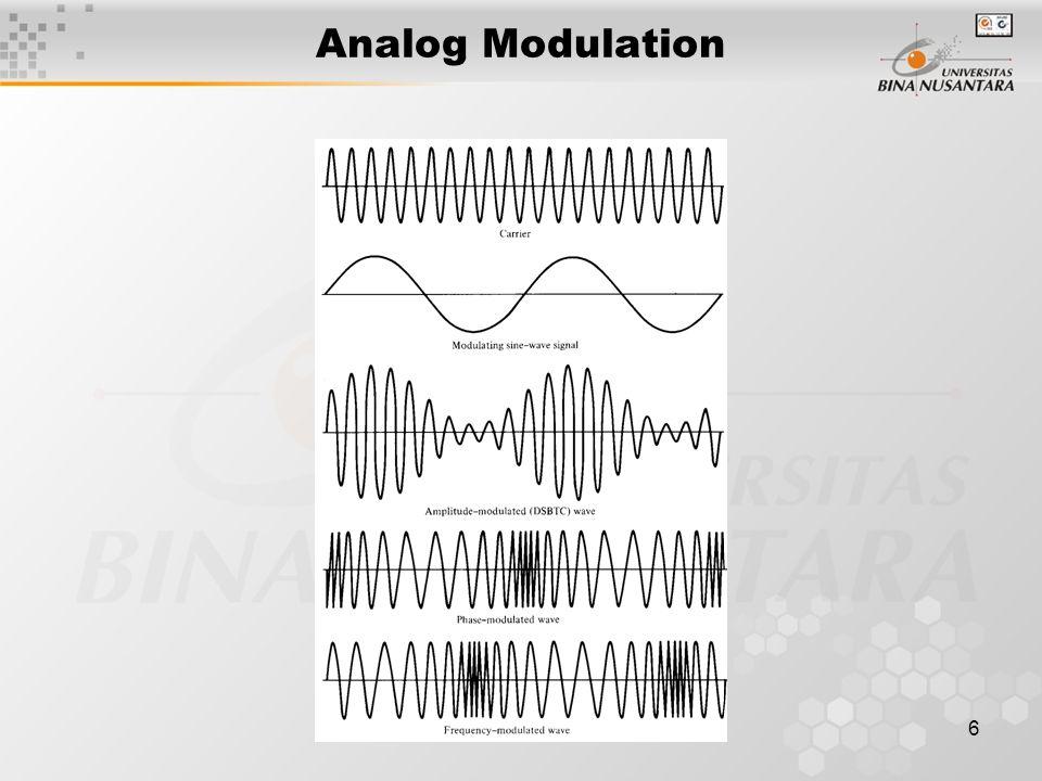 6 Analog Modulation
