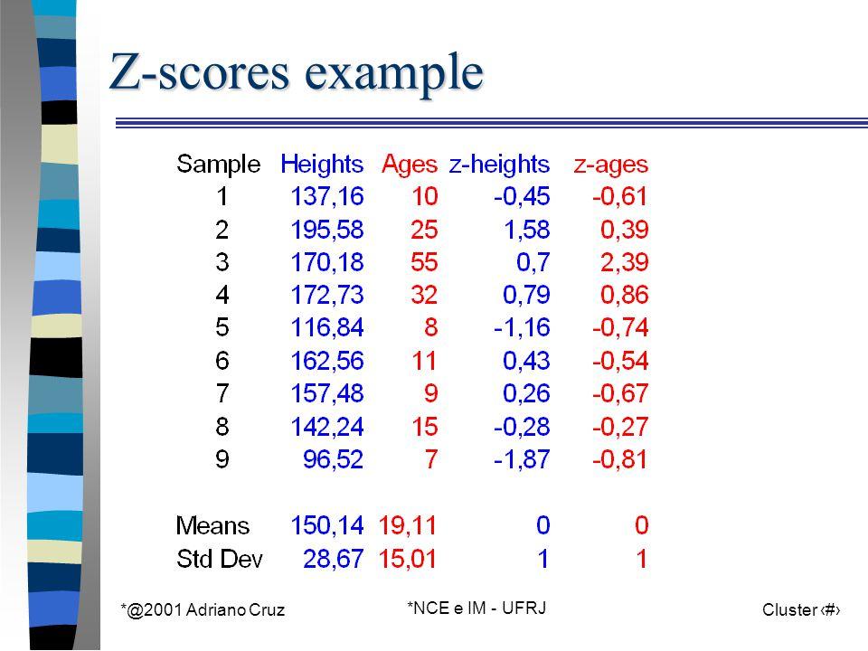 *@2001 Adriano Cruz *NCE e IM - UFRJ Cluster 25 Z-scores example