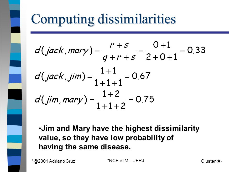 *@2001 Adriano Cruz *NCE e IM - UFRJ Cluster 52 Computing dissimilarities Jim and Mary have the highest dissimilarity value, so they have low probability of having the same disease.