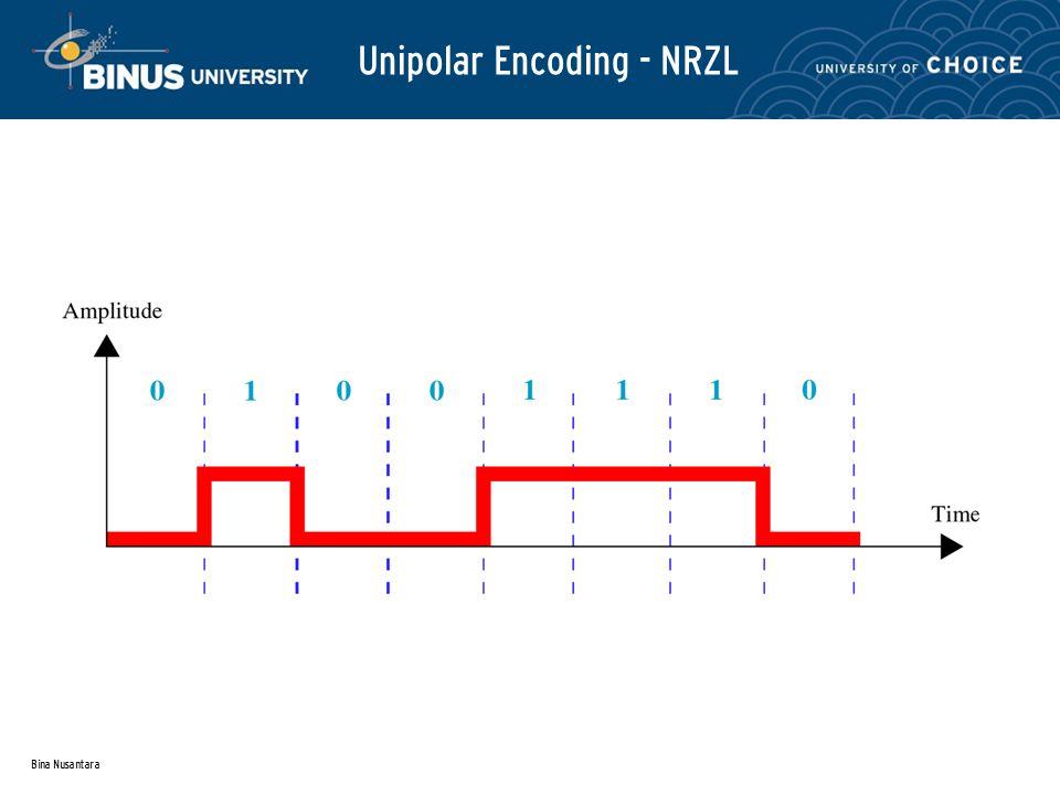 Bina Nusantara Unipolar Encoding - NRZL