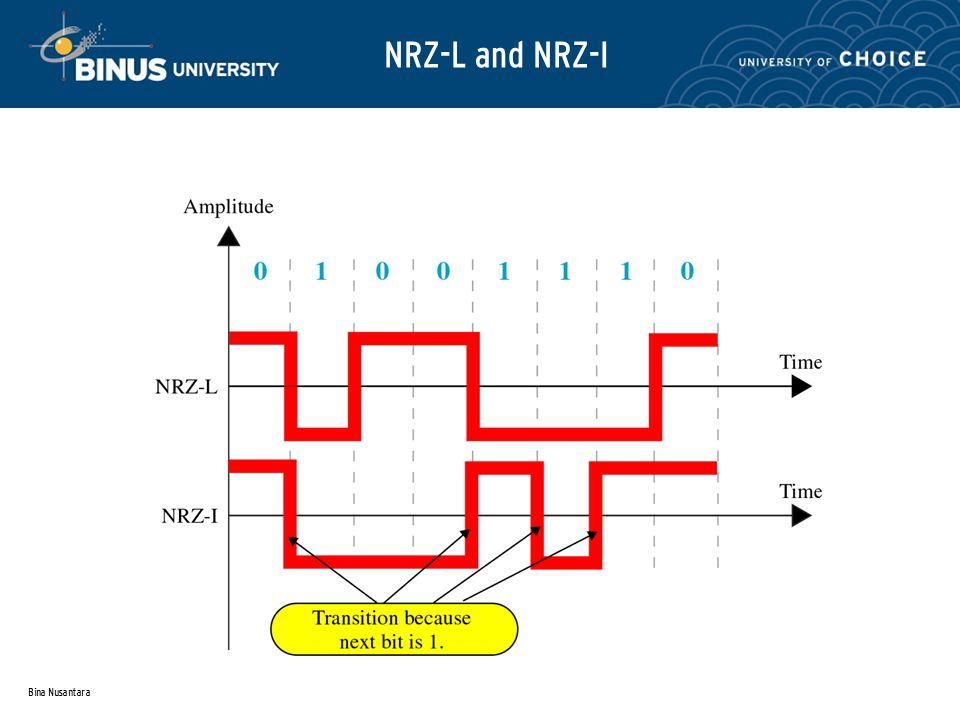 Bina Nusantara NRZ-L and NRZ-I