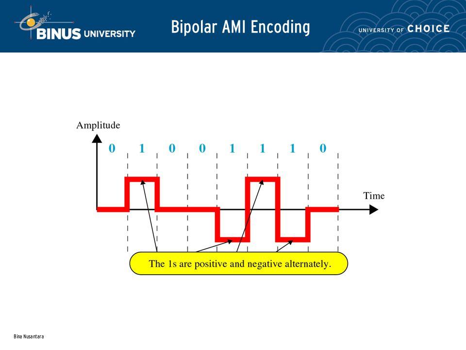 Bina Nusantara Bipolar AMI Encoding