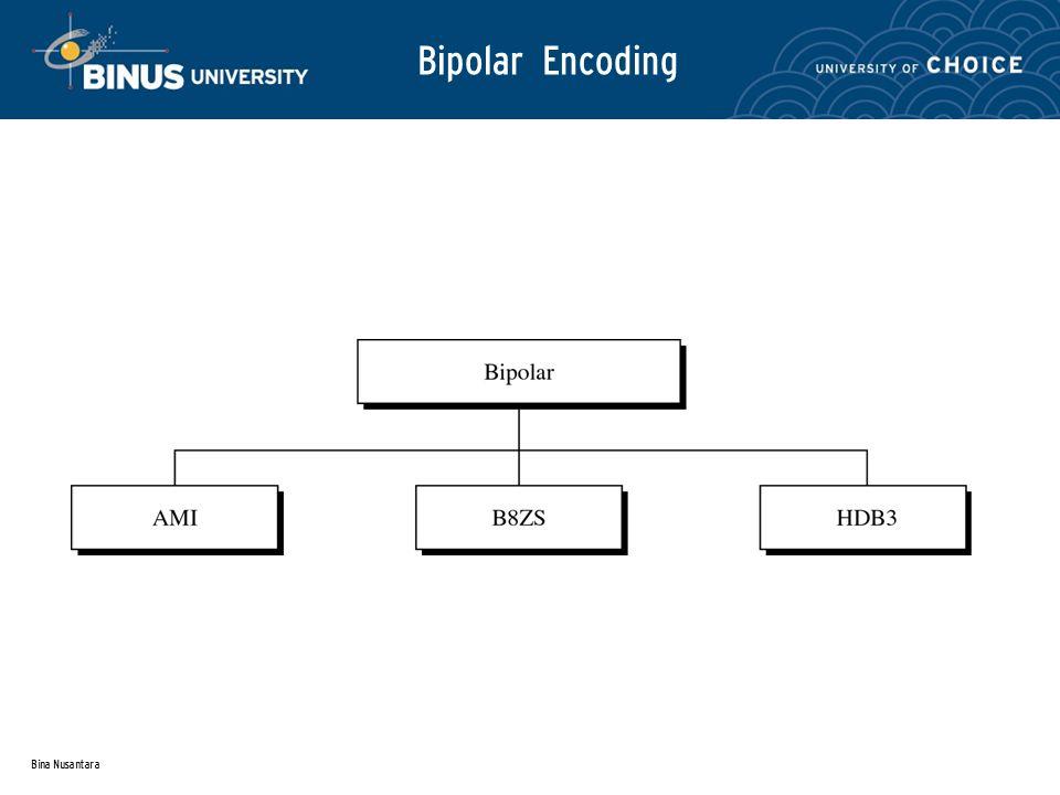 Bina Nusantara Bipolar Encoding