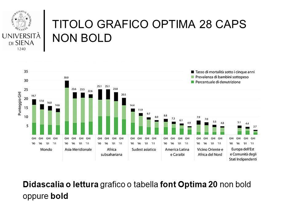 TITOLO GRAFICO OPTIMA 28 CAPS NON BOLD Didascalia o lettura grafico o tabella font Optima 20 non bold oppure bold