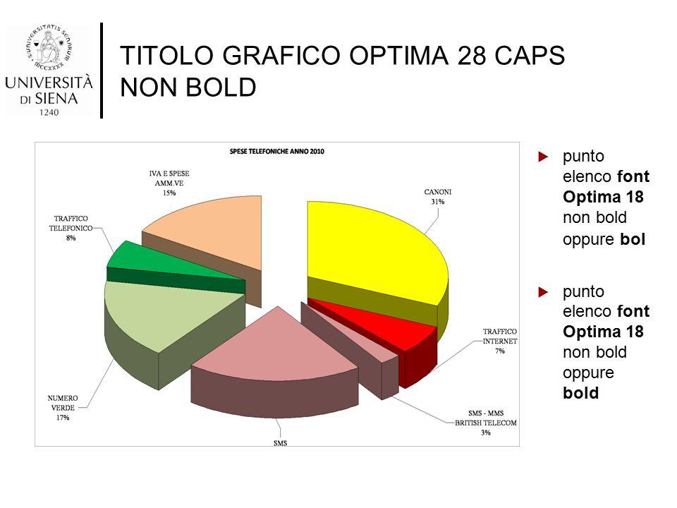  punto elenco font Optima 18 non bold oppure bol  punto elenco font Optima 18 non bold oppure bold TITOLO GRAFICO OPTIMA 28 CAPS NON BOLD