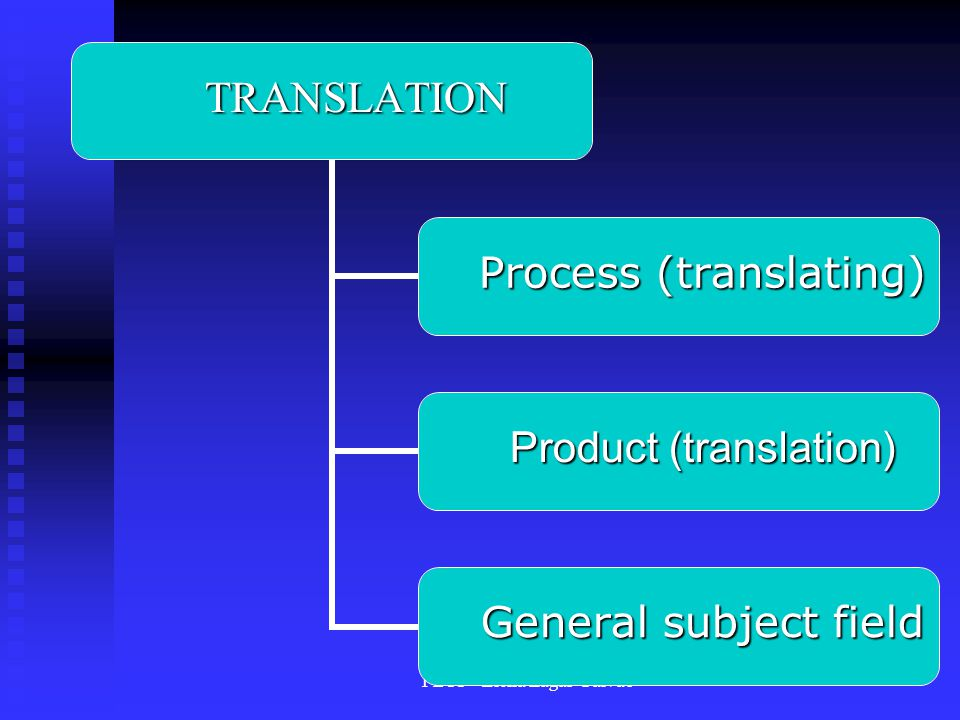 FLUP - Elena Zagar GalvãoTRANSLATION Process (translating) Product (translation) General subject field