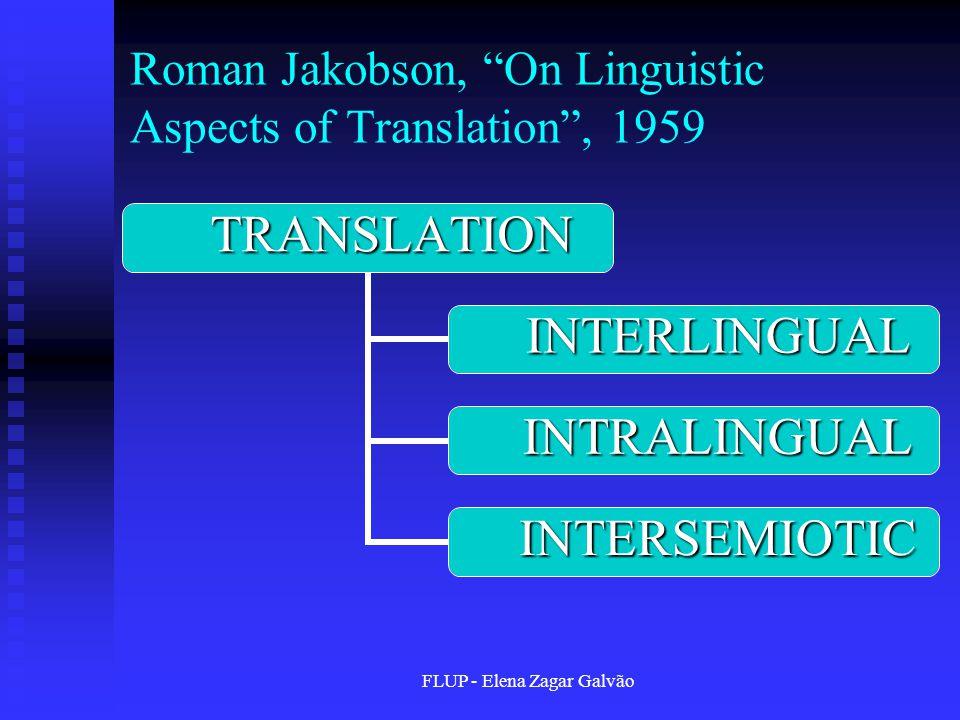 FLUP - Elena Zagar Galvão Roman Jakobson, On Linguistic Aspects of Translation , 1959TRANSLATION INTERLINGUAL INTRALINGUAL INTERSEMIOTIC
