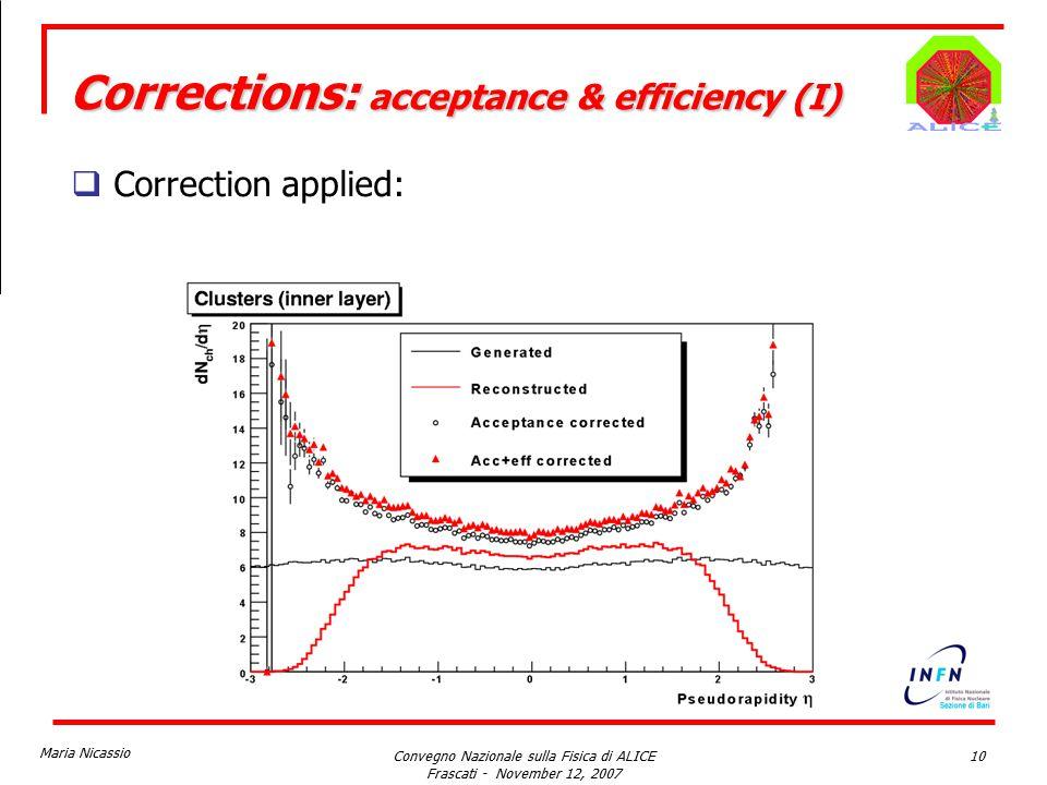Maria Nicassio Convegno Nazionale sulla Fisica di ALICE Frascati - November 12, 2007 10  Correction applied: Corrections: acceptance & efficiency (I)