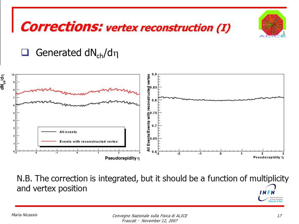 Maria Nicassio Convegno Nazionale sulla Fisica di ALICE Frascati - November 12, 2007 17 Corrections: vertex reconstruction (I)  Generated dN ch /d  N.B.