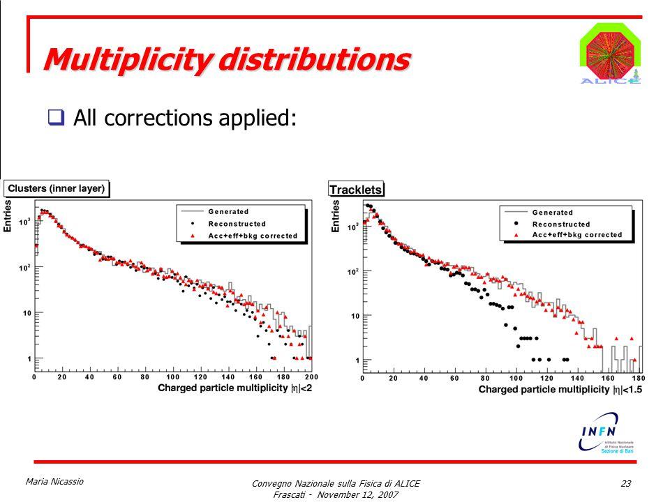 Maria Nicassio Convegno Nazionale sulla Fisica di ALICE Frascati - November 12, 2007 23 Multiplicity distributions  All corrections applied: