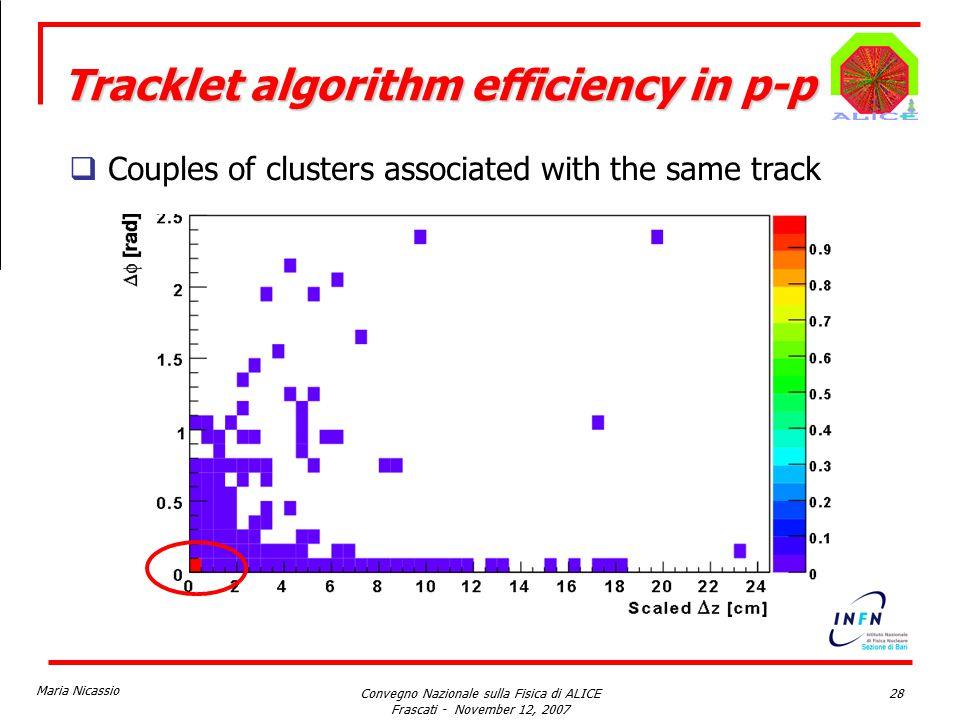 Maria Nicassio Convegno Nazionale sulla Fisica di ALICE Frascati - November 12, 2007 28  Couples of clusters associated with the same track Tracklet algorithm efficiency in p-p