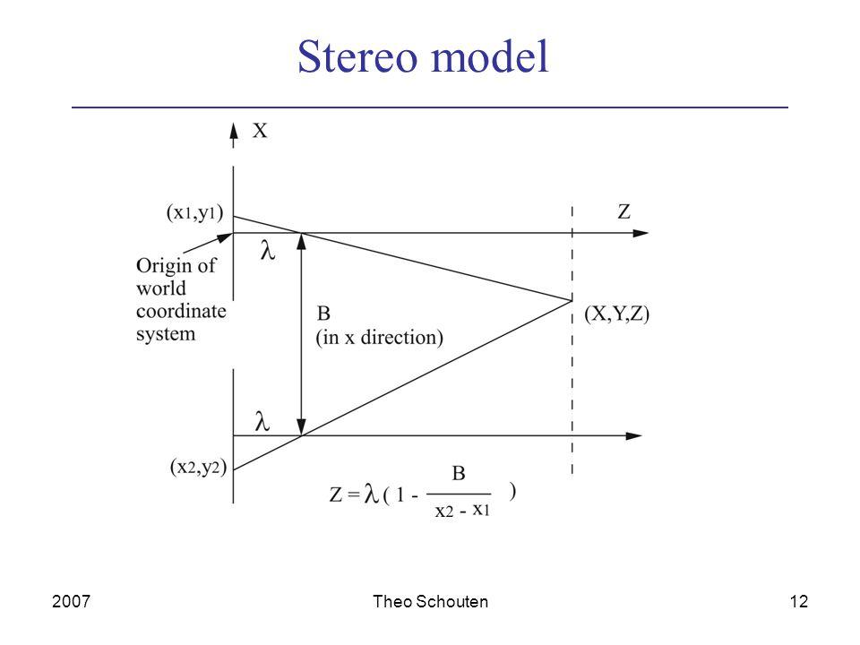 2007Theo Schouten12 Stereo model