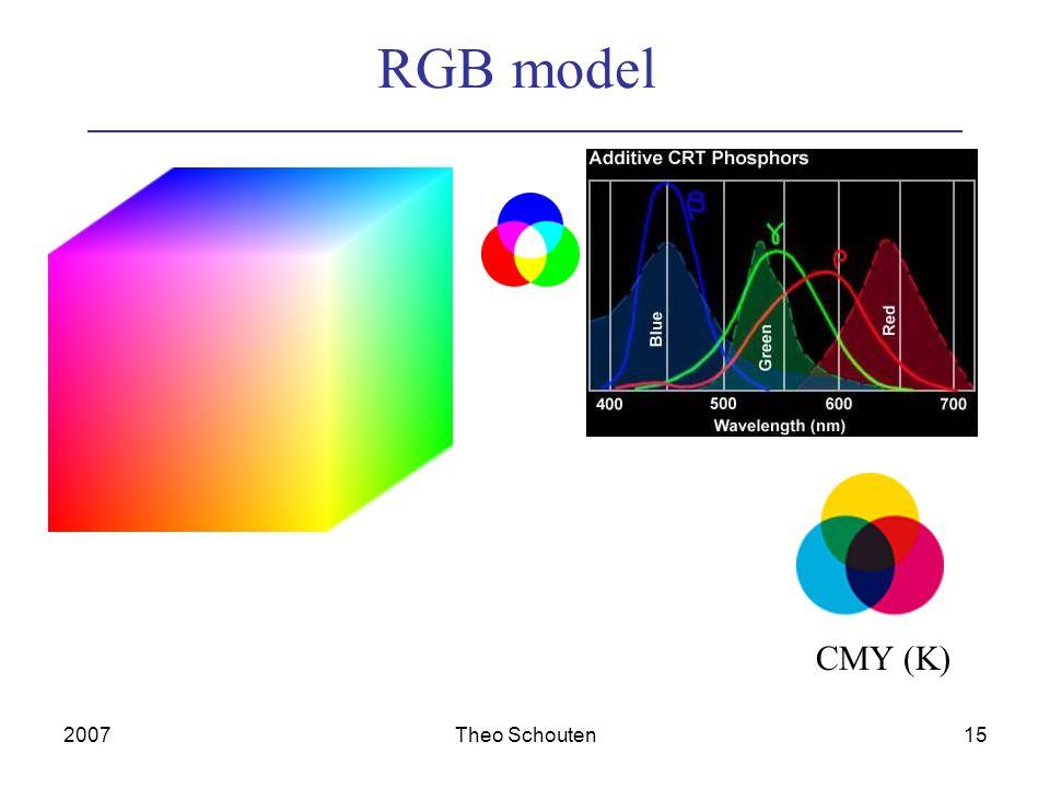 2007Theo Schouten15 RGB model CMY (K)