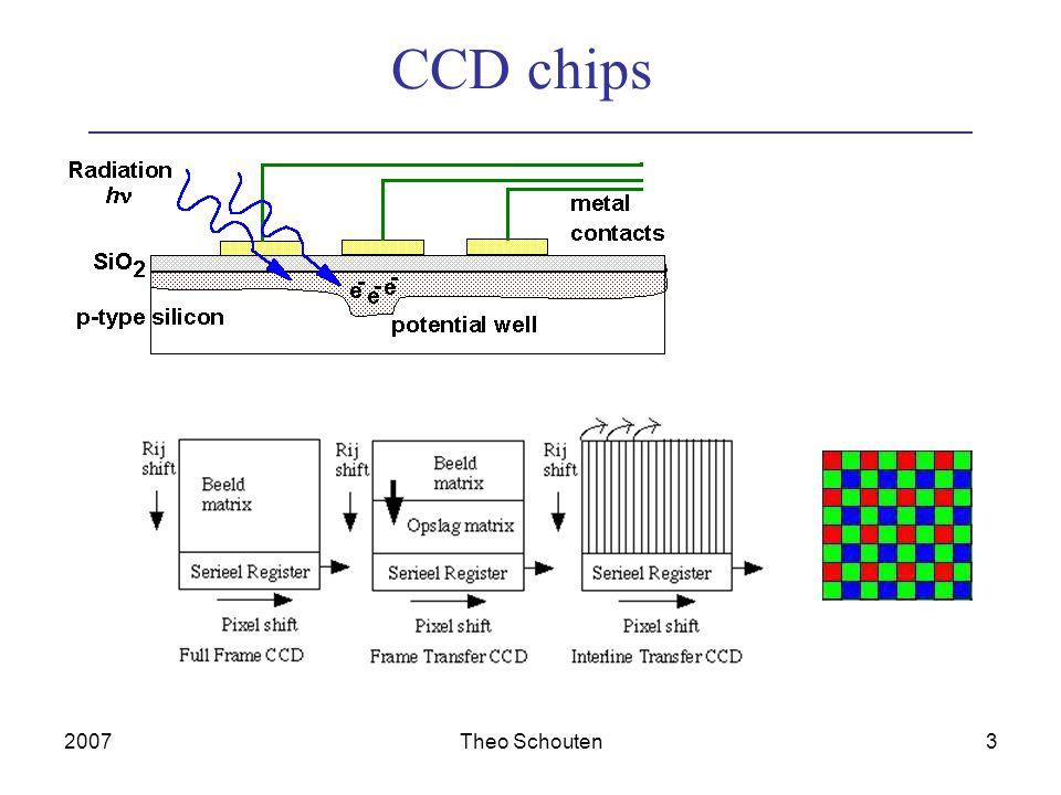 2007Theo Schouten3 CCD chips