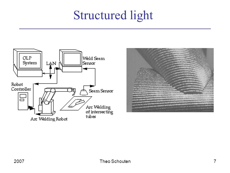 2007Theo Schouten7 Structured light