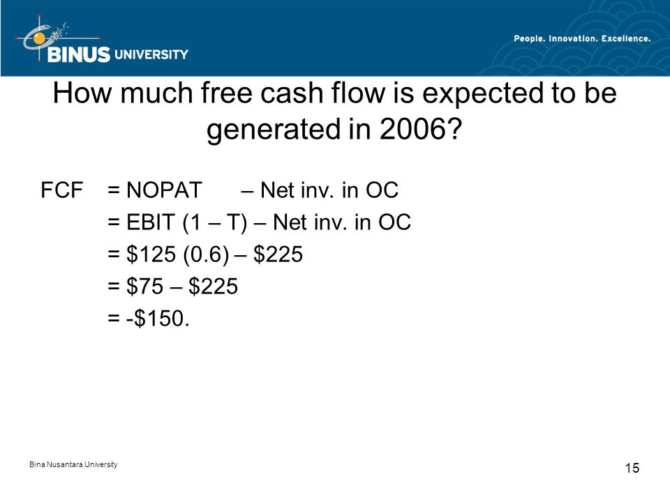 How much free cash flow is expected to be generated in 2006.