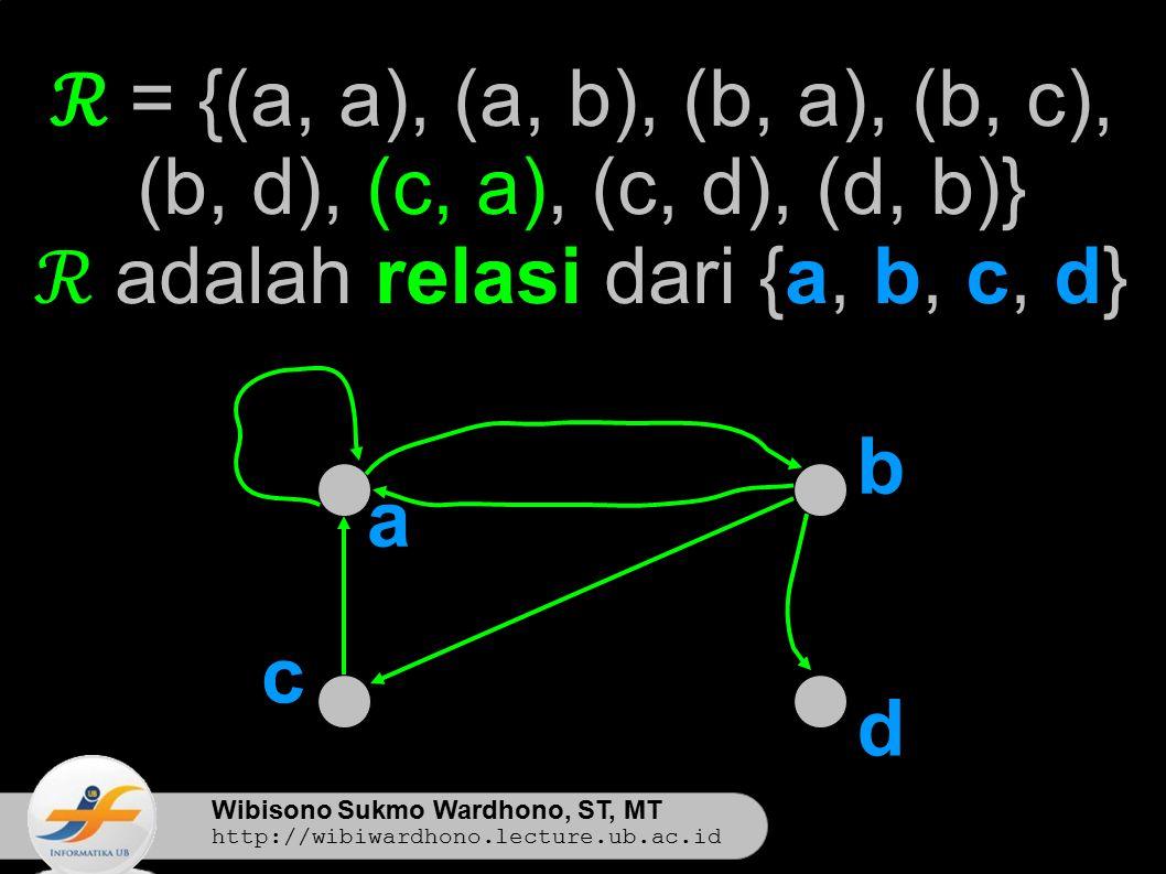 Wibisono Sukmo Wardhono, ST, MT http://wibiwardhono.lecture.ub.ac.id ℛ = {(a, a), (a, b), (b, a), (b, c), (b, d), (c, a), (c, d), (d, b)} ℛ adalah relasi dari {a, b, c, d} a b c d