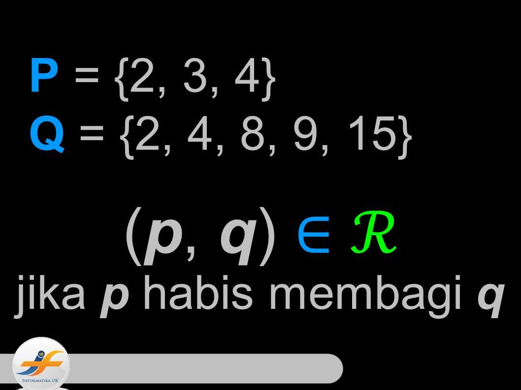 20 P = {2, 3, 4} Q = {2, 4, 8, 9, 15} (p, q) ∈ ℛ jika p habis membagi q