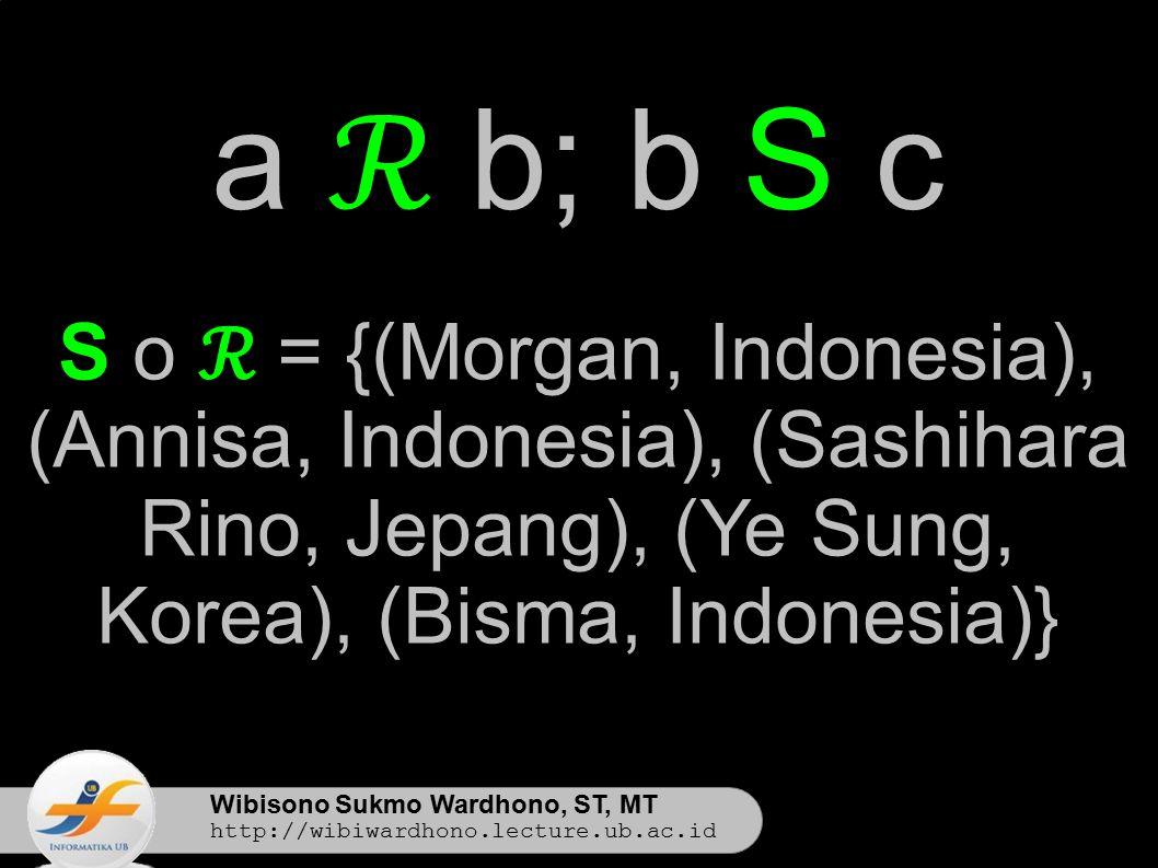 Wibisono Sukmo Wardhono, ST, MT http://wibiwardhono.lecture.ub.ac.id S o ℛ = {(Morgan, Indonesia), (Annisa, Indonesia), (Sashihara Rino, Jepang), (Ye Sung, Korea), (Bisma, Indonesia)} a ℛ b; b S c