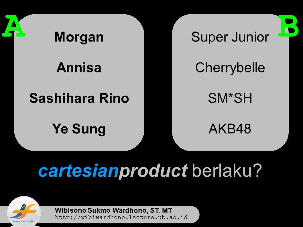 Wibisono Sukmo Wardhono, ST, MT http://wibiwardhono.lecture.ub.ac.id Morgan Annisa Sashihara Rino Ye Sung Super Junior Cherrybelle SM*SH AKB48 AB cartesianproduct berlaku